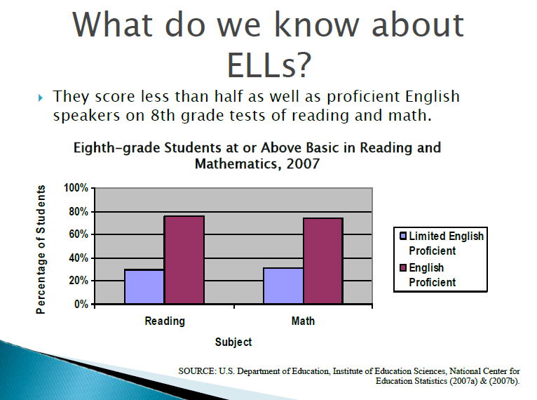 PD for ELLs image
